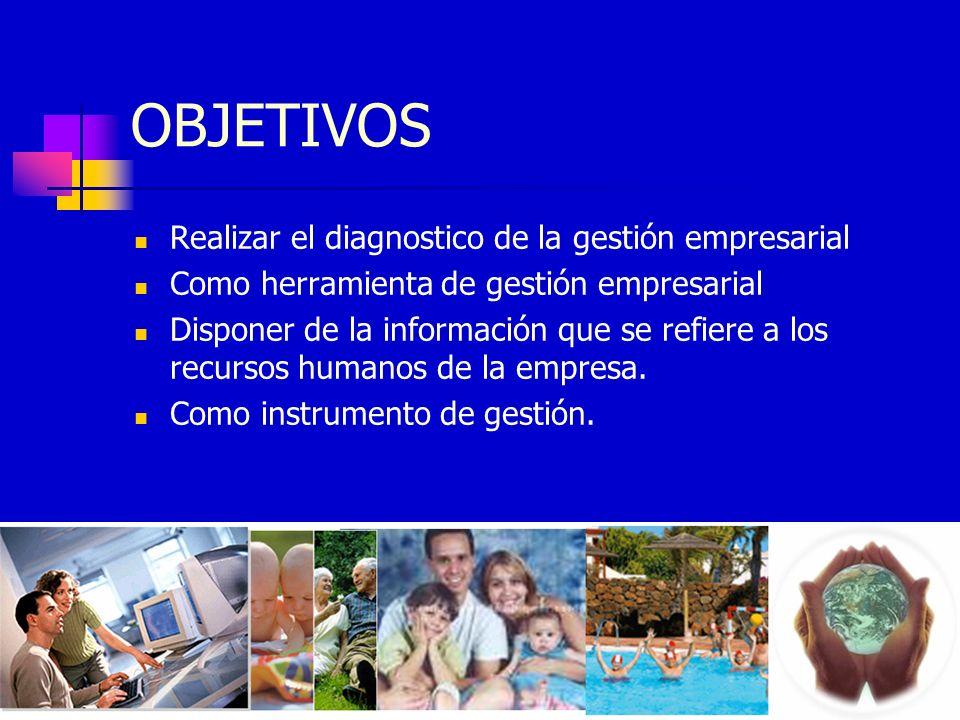 OBJETIVOS Realizar el diagnostico de la gestión empresarial Como herramienta de gestión empresarial Disponer de la información que se refiere a los re