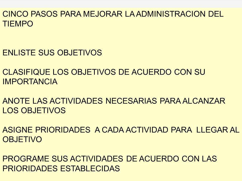 25/01/2014gilalme@gmail.com cel: 3006195556 16 CINCO PASOS PARA MEJORAR LA ADMINISTRACION DEL TIEMPO ENLISTE SUS OBJETIVOS CLASIFIQUE LOS OBJETIVOS DE
