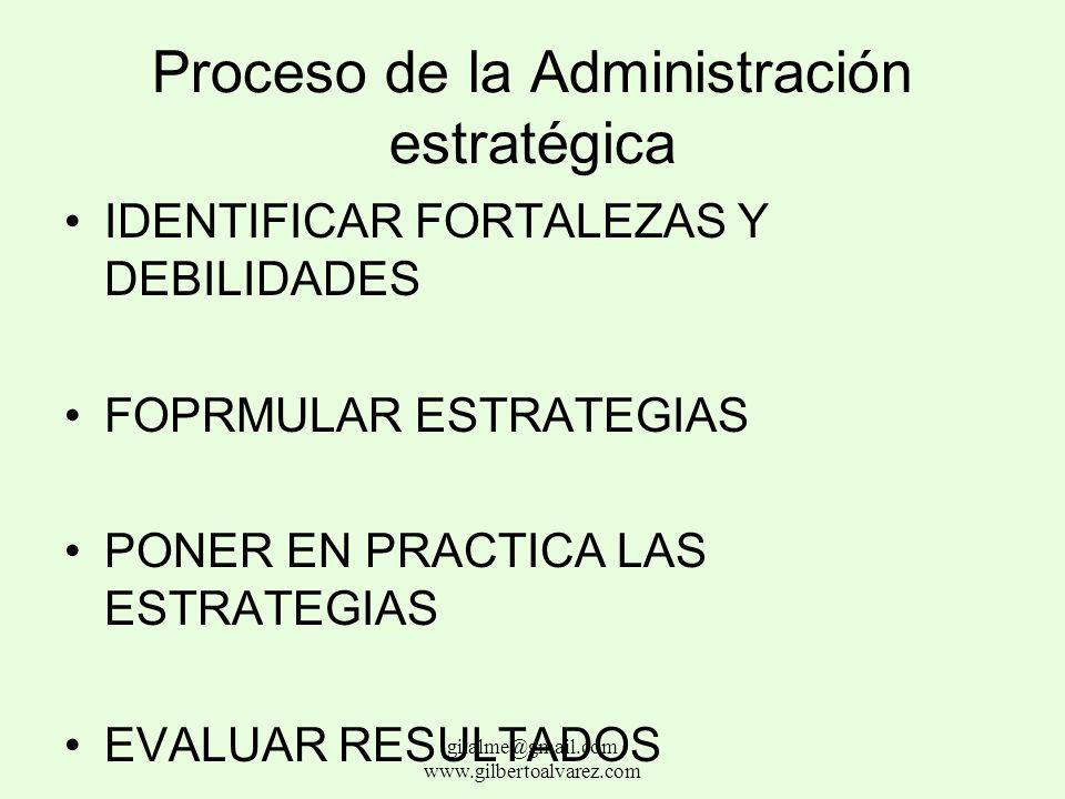 Proceso de la Administración estratégica IDENTIFICAR LA MISIÓN ANALIZAR EL ENTORNO IDENTIFICAR OPORTUNIDADES Y AMENAZAS ANALIZAR LOS RECURSOS DE LA OR