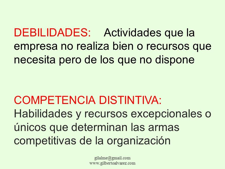 MISIÓN:Propósito de una Organización OPORTUNIDADES: Factores del entorno positivos AMENAZAS: Factores del entorno negativos FORTALEZAS: Actividades qu