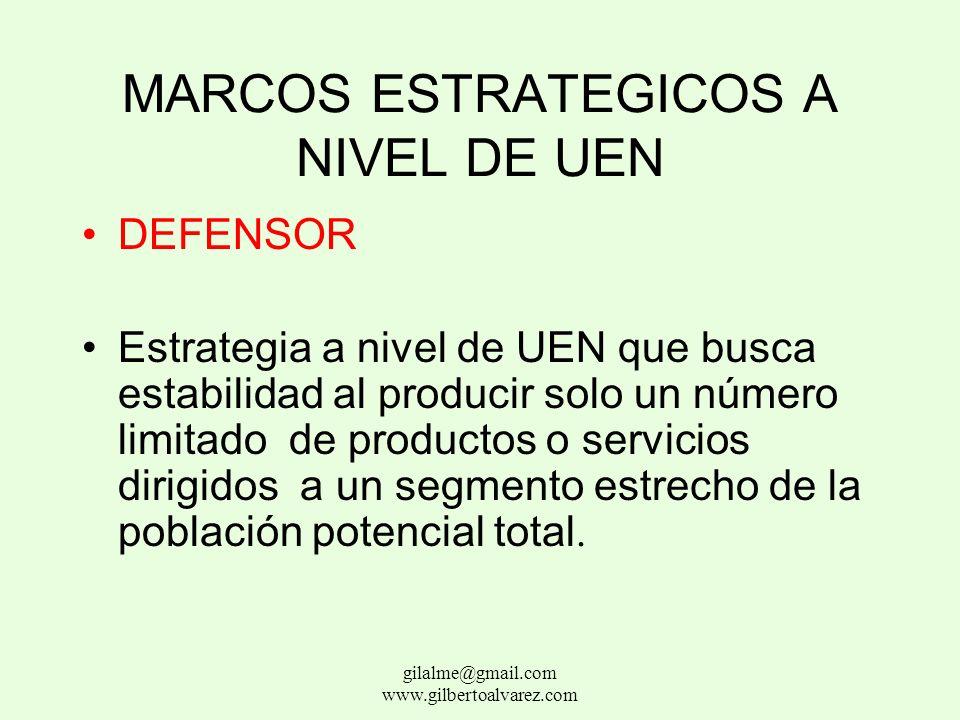 MATRIZ BCG ESTRELLA INCOGNITA VACAPERRO PARTICIPACION EN EL MEDIO TASA DE CRECIMIENTO gilalme@gmail.com www.gilbertoalvarez.com