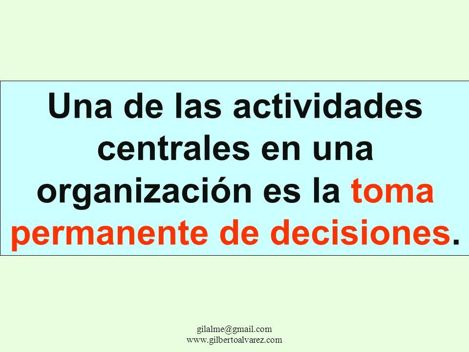 Objetivos en común Cultura organizacional Servicio Contexto social Estructura Clima organizacional Procesos gilalme@gmail.com www.gilbertoalvarez.com