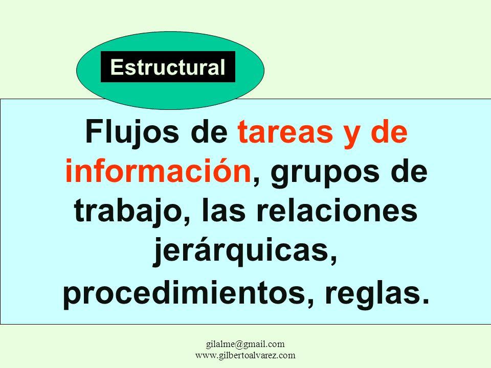 Relaciones humanas y de poder, liderazgos, comunicación, relaciones interpersonales. Psicosocial gilalme@gmail.com www.gilbertoalvarez.com
