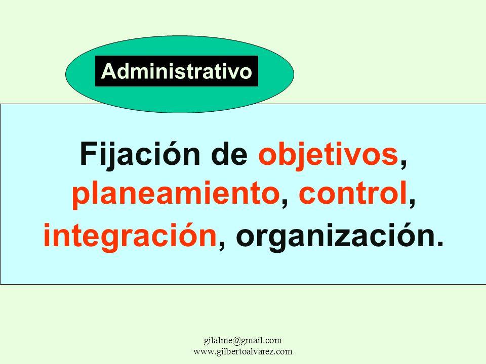 Flujos de tareas y de información, grupos de trabajo, las relaciones jerárquicas, procedimientos, reglas. Estructural gilalme@gmail.com www.gilbertoal