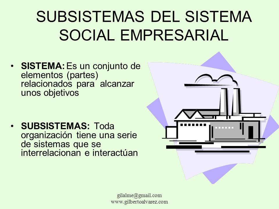 Estructural Psicosocial Subsistemas ValoresTécnico Adminis- trativo Sistema ambiental Entradas Salidas gilalme@gmail.com www.gilbertoalvarez.com