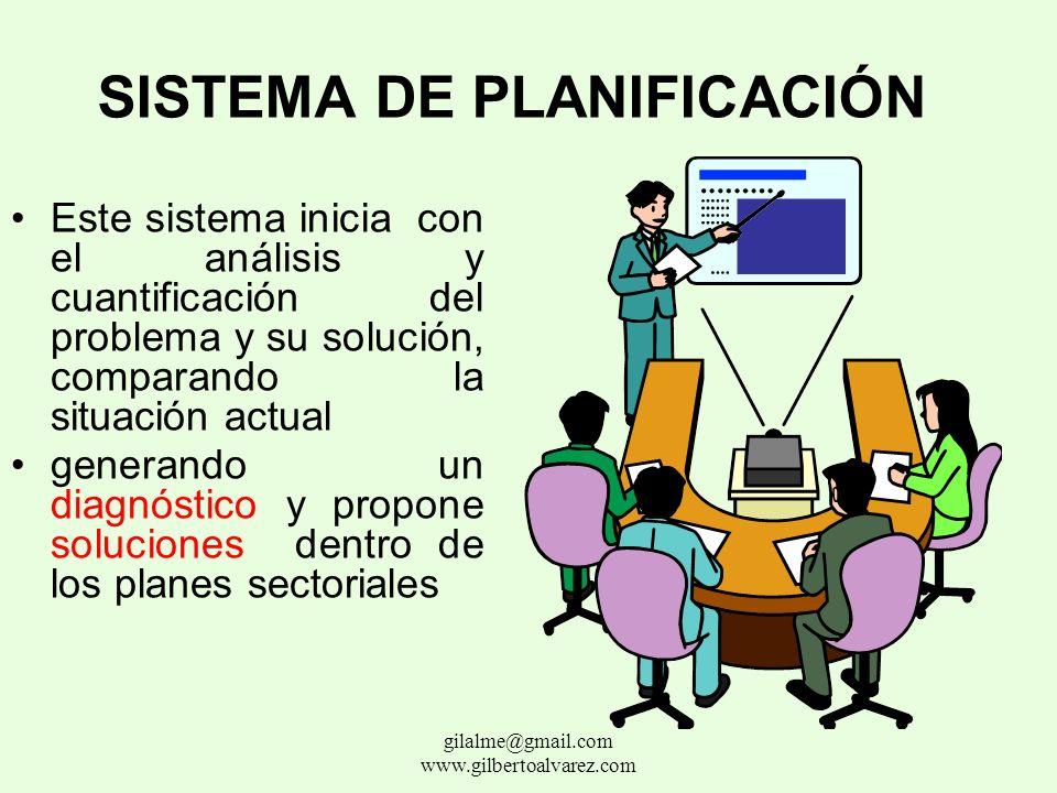 SUBSISTEMAS DEL SISTEMA SOCIAL EMPRESARIAL SISTEMA:Es un conjunto de elementos (partes) relacionados para alcanzar unos objetivos SUBSISTEMAS: Toda or