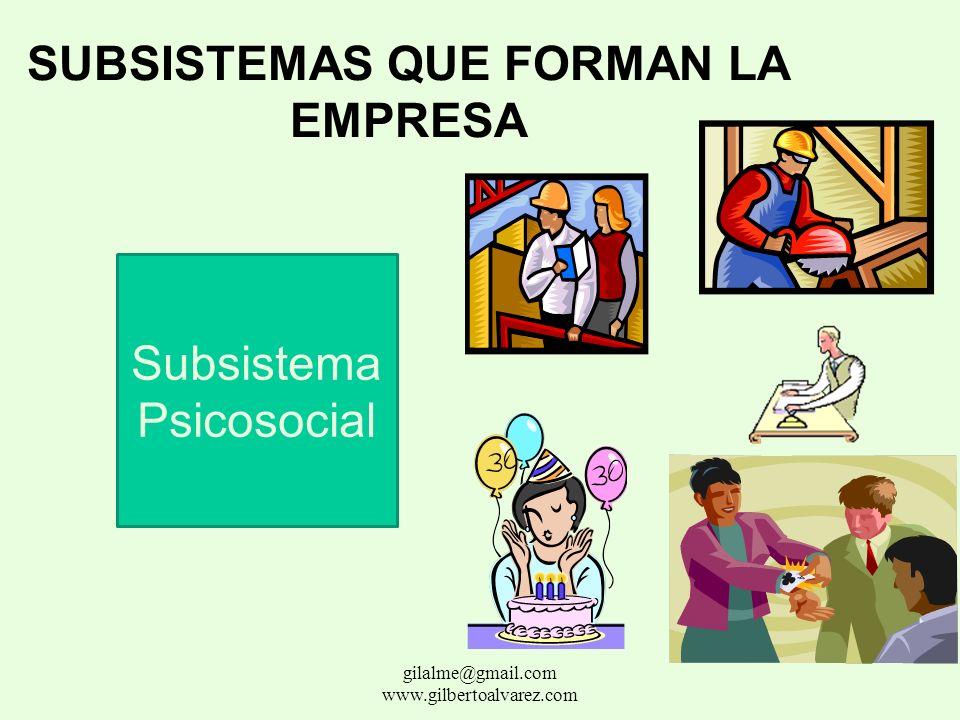 SISTEMAS ADMINISTRATIVOS DE APOYO El Sistema de Administración y Desarrollo de Recursos Humanos: Reclutamiento Selección Contratación Inducción Capaci