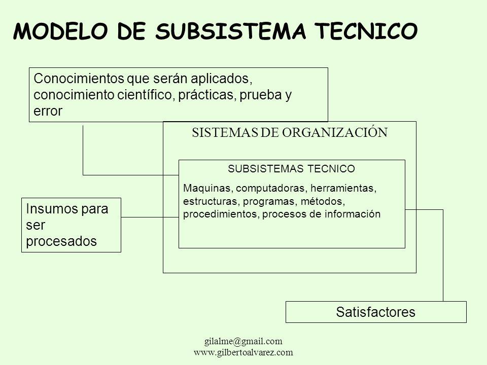 SUBSISTEMA TÉCNICO Los conocimientos necesarios para el desarrollo de tareas, gilalme@gmail.com www.gilbertoalvarez.com