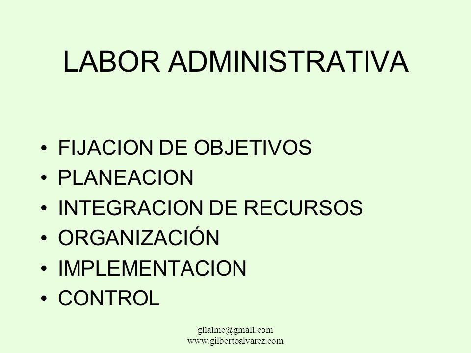 LABOR ADMINISTRATIVA MEDIO AMBIENTE EXTERNO Fijación de objetivos control implementación Desempeño organizacional organización Integración de recursos