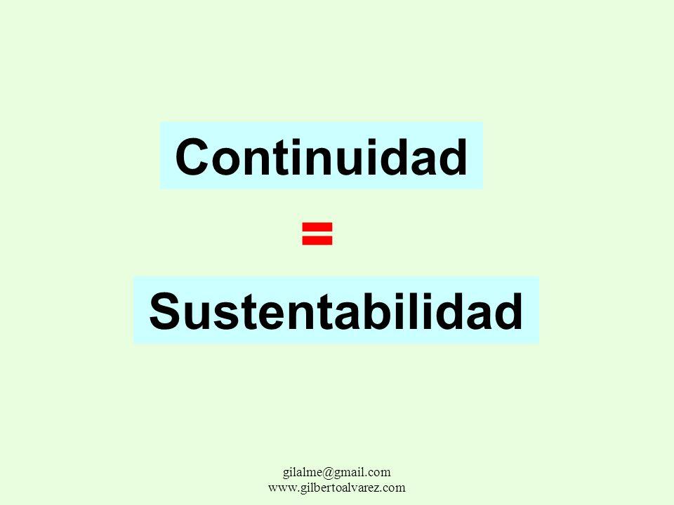 Valores + Misión + Estrategia + Información + Toma de decisiones + Sistemas de evaluación = Continuidad gilalme@gmail.com www.gilbertoalvarez.com