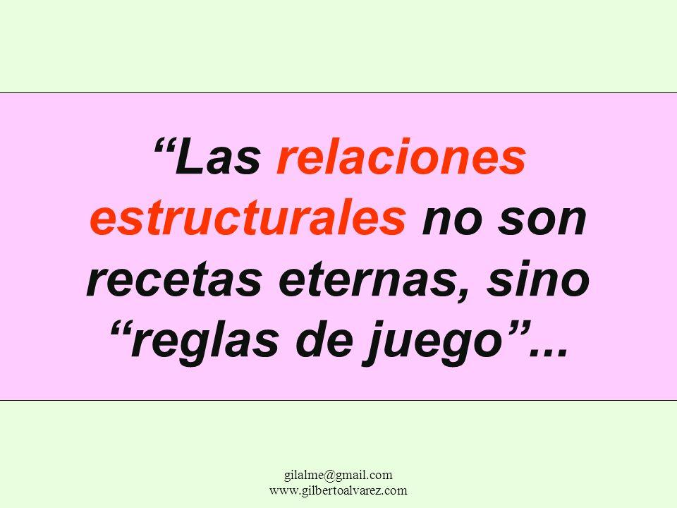 Continuidad = Sustentabilidad gilalme@gmail.com www.gilbertoalvarez.com