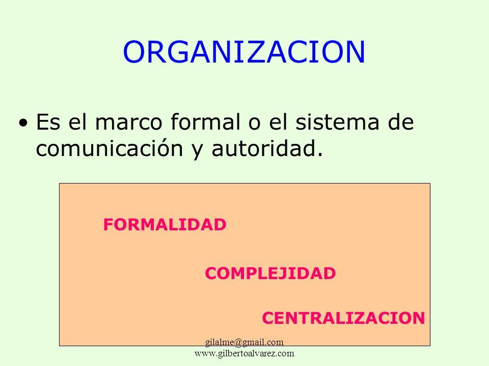 ESTRUCTURA Y DISEÑO DE LA ORGANIZACION Metas Planes Estrategia Estructura gilalme@gmail.com www.gilbertoalvarez.com