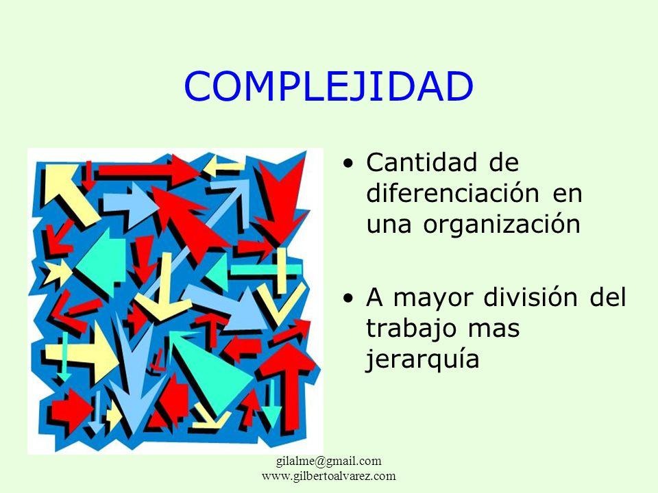 ORGANIZACION Es el marco formal o el sistema de comunicación y autoridad. FORMALIDAD COMPLEJIDAD CENTRALIZACION gilalme@gmail.com www.gilbertoalvarez.