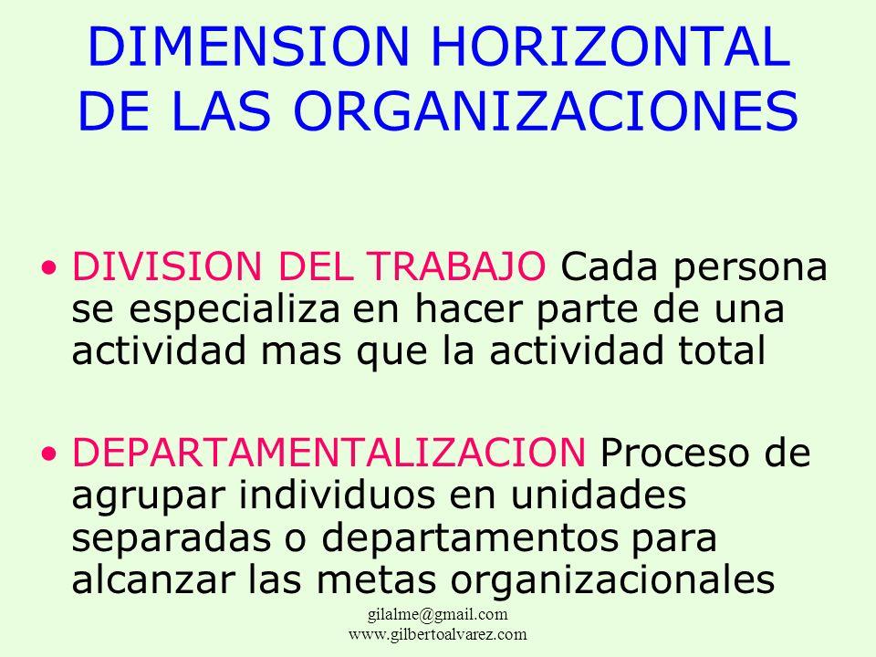 FACTORES QUE INCIDEN EN LA CENTRALIZACION CENTRALIZAC.DESCENTRAL. ENTORNOEstableInestable CAPACITAC.AltaBaja COMPROMISOBajoAlto NIV DECISIO.MayoresMen