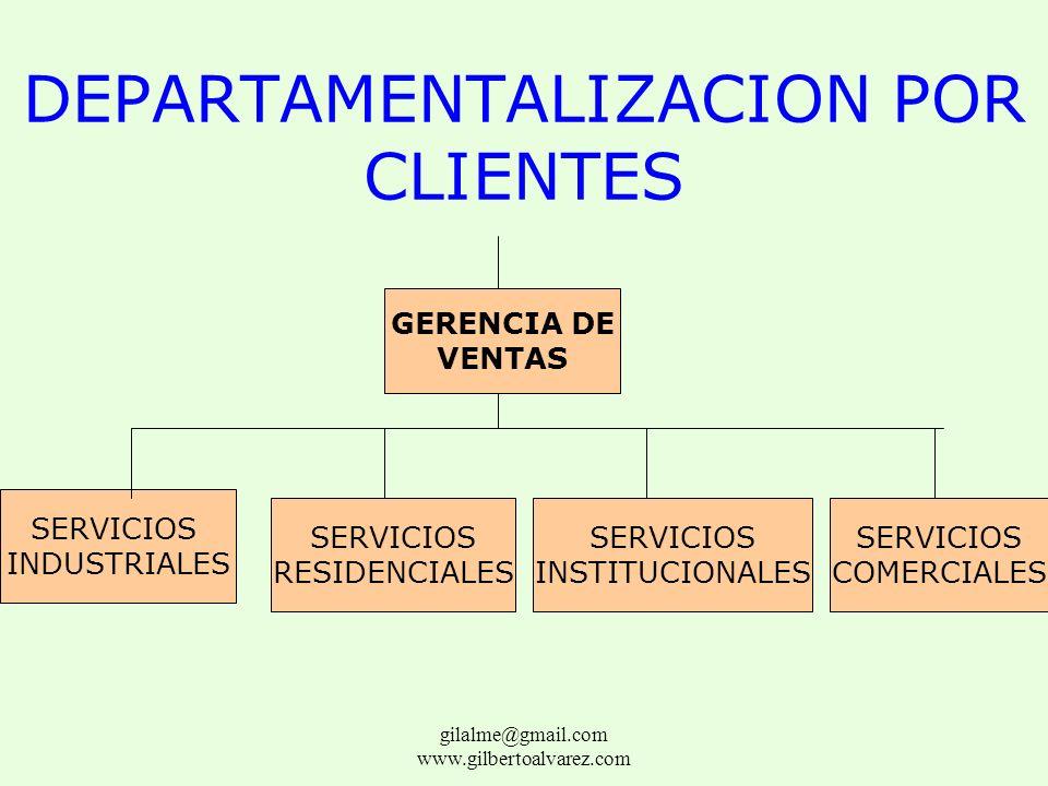 DEPARTAMENTALIZACION FUNCIONAL GERENTE FIANCIERA PERSONAL MERCADEO OPERATIVA gilalme@gmail.com www.gilbertoalvarez.com