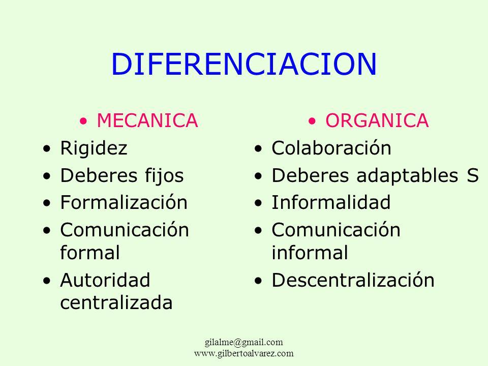 OTRAS CONSIDERACIONES ORGANIZACIÓN MECANICA (BUROCRACIA) Una estructura alta en complejidad, formalización y centralización. ORGANIZACIÓN ORGANICA (AD