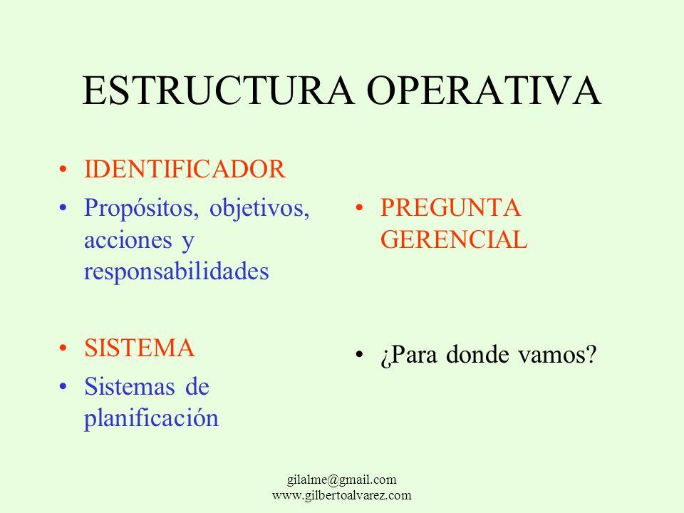 ESTRUCTURA OPERATIVA IDENTIFICADOR Métodos estadísticos y toma de decisiones SISTEMA Sistema de información PREGUNTA GERENCIAL Cual es el impacto de l