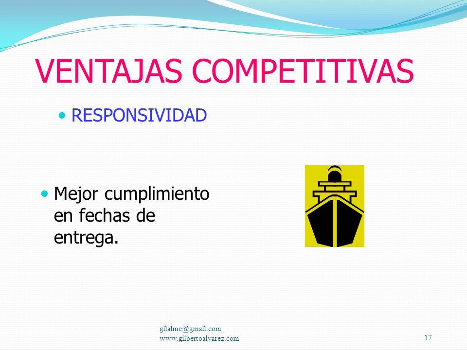 CALIDAD DE RESPUESTA gilalme@gmail.com www.gilbertoalvarez.com16