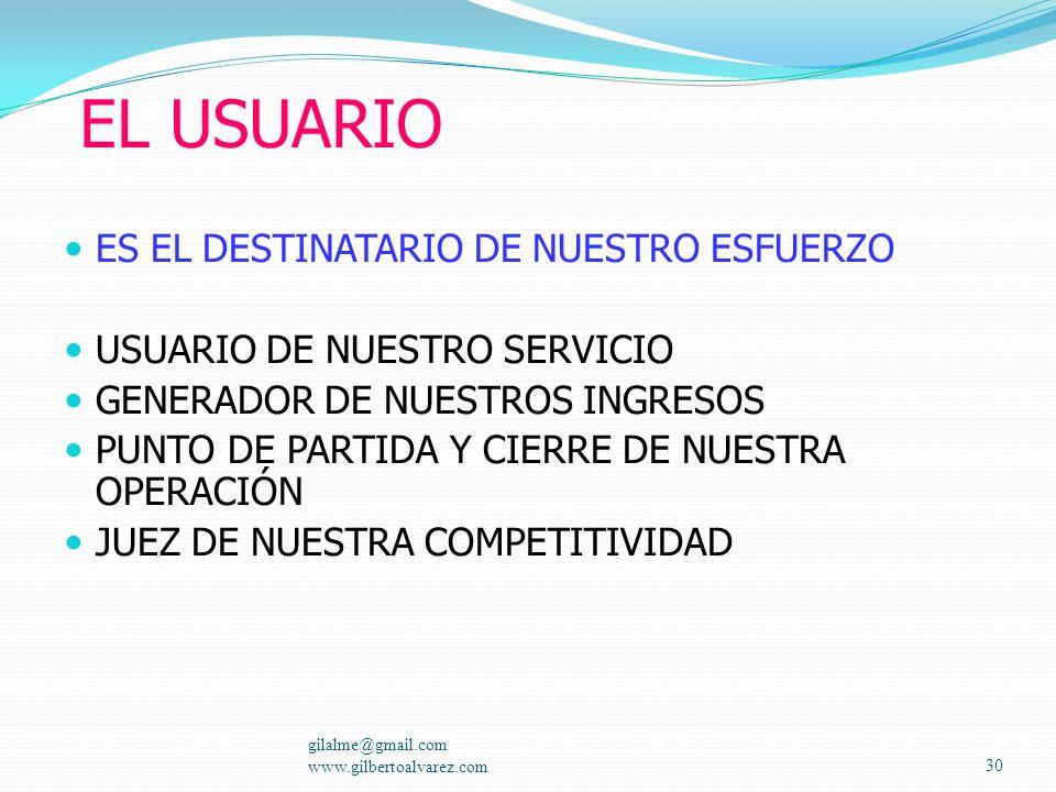 GUARDAESPALDAS gilalme@gmail.com www.gilbertoalvarez.com29