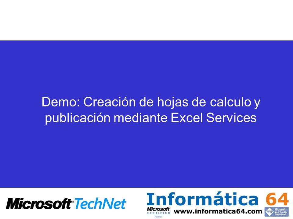 Demo: Creación de hojas de calculo y publicación mediante Excel Services