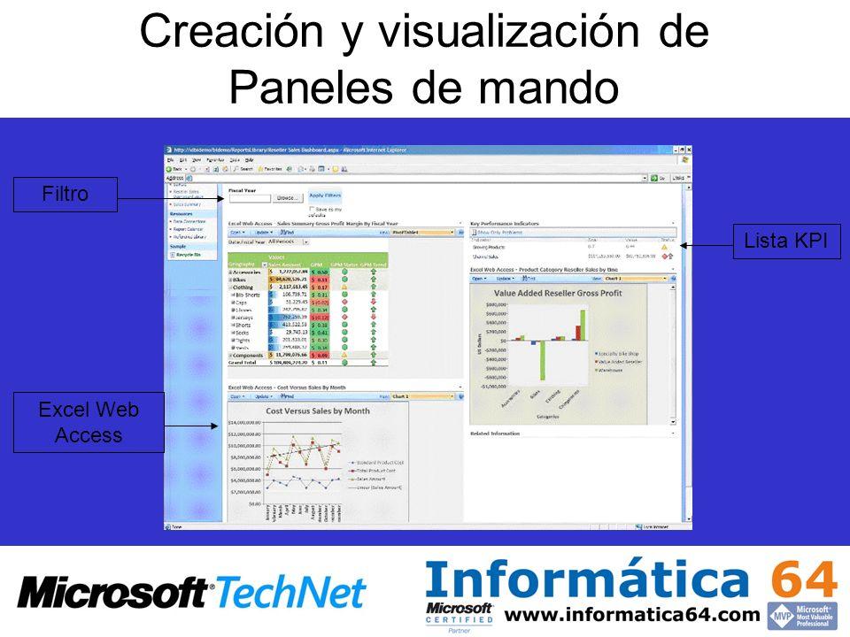 Creación y visualización de Paneles de mando FiltroExcel Web Access Lista KPI