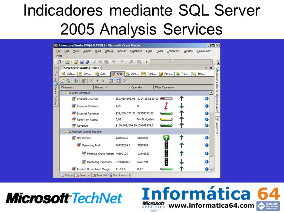 Indicadores mediante SQL Server 2005 Analysis Services