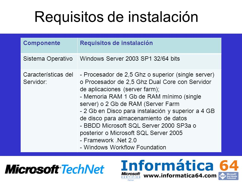 Requisitos de instalación ComponenteRequisitos de instalación Sistema OperativoWindows Server 2003 SP1 32/64 bits Características del Servidor: - Procesador de 2,5 Ghz o superior (single server) o Procesador de 2,5 Ghz Dual Core con Servidor de aplicaciones (server farm); - Memoria RAM 1 Gb de RAM mínimo (single server) o 2 Gb de RAM (Server Farm - 2 Gb en Disco para instalación y superior a 4 GB de disco para almacenamiento de datos - BBDD Microsoft SQL Server 2000 SP3a o posterior o Microsoft SQL Server 2005 - Framework.Net 2.0 - Windows Workflow Foundation