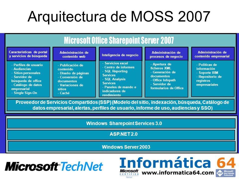 Arquitectura de MOSS 2007 Características de portal y servicios de búsqueda Administración de contenido web Inteligencia de negocio Administración de procesos de negocio Administración de contenido empresarial - Publicación de contenido - Diseño de páginas - Conversión de documentos - Variaciones de sitios - Caché - Perfiles de usuario - Audiencias - Sitios personales - Servidor de búsqueda de office - Catálogo de datos empresarial - Single Sign-On - Servicios excel - Centro de informes - SQL Reporting Services - SQL Analysis Services - Paneles de mando e indicadores de rendimiento - Apertura de ficheros XML - Generación de documentos - Office Infopath - Servidor de formularios de Office - Políticas de información - Soporte IRM - Repositorio de registros empresariales Proveedor de Servicios Compartidos (SSP) (Modelo del sitio, indexación, búsqueda, Catálogo de datos empresarial, alertas, perfiles de usuario, informe de uso, audiencias y SSO) Windows Server 2003 ASP.NET 2.0 Windows Sharepoint Services 3.0