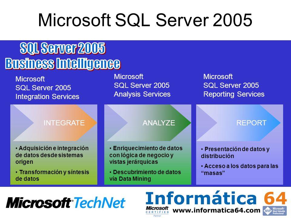Servicios Excel en MOSS 2007