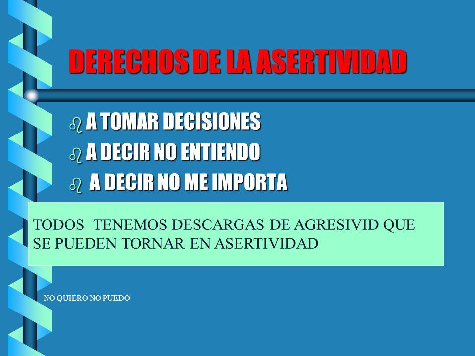 DERECHOS DE LA ASERTIVIDAD b A SER SU PROPIO JUEZ b A NO JUSTIFICAR b A JUZGAR SI INCUMBE RESPONSABILIDAD b A CAMBIAR DE PARECER b A COMETER ERRORES Y