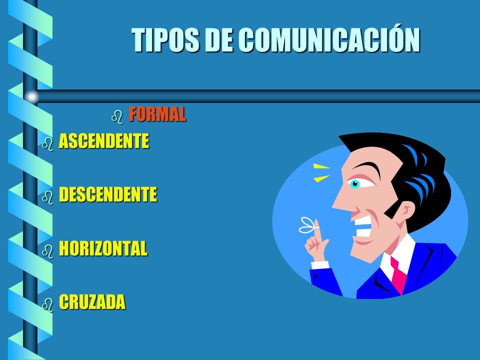 LA COMUNICACIÓN EN LA ORGANIZACION b LA ORGANIZACIÓN SE COMPONE DE PERSONAS QUE SE COMUNICAN ENTRE SI Y ESTO ES LO QUE PERMITE QUE: b SE DEN ORDENES b