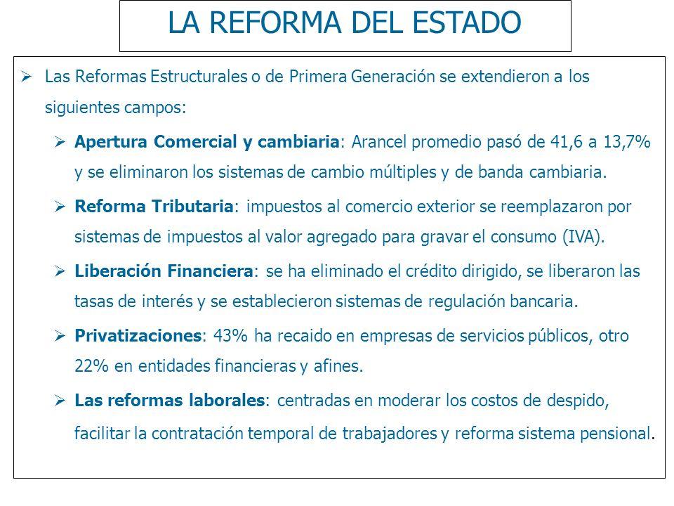LA REFORMA DEL ESTADO Las Reformas Estructurales o de Primera Generación se extendieron a los siguientes campos: Apertura Comercial y cambiaria: Aranc