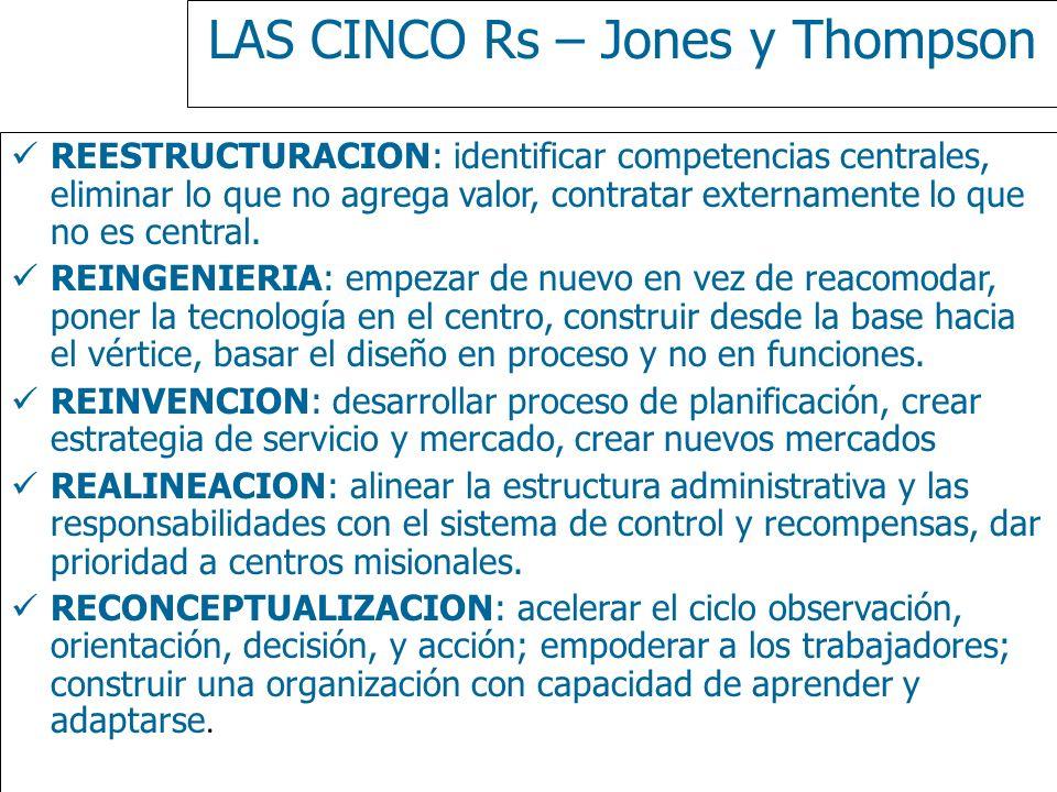 LAS CINCO Rs – Jones y Thompson REESTRUCTURACION: identificar competencias centrales, eliminar lo que no agrega valor, contratar externamente lo que n