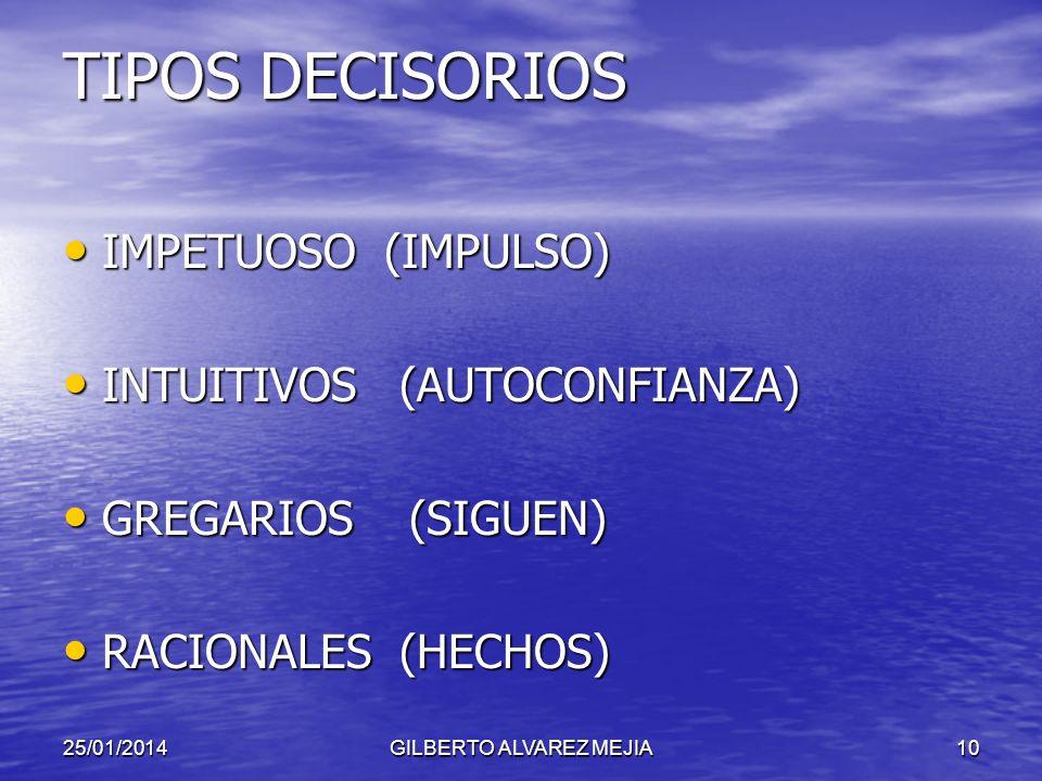 25/01/2014GILBERTO ALVAREZ MEJIA9 FACTORES QUE AFECTAN LA DECISION LA ORGANIZACIÓN LA LABOR O ACTIVIDAD LA PERSONA USTED