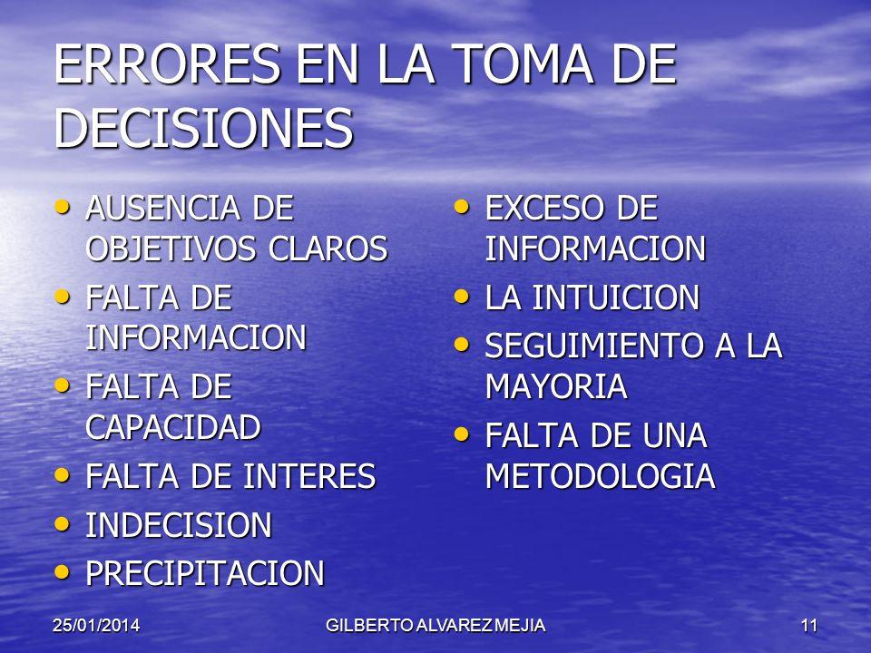 25/01/2014GILBERTO ALVAREZ MEJIA10 TIPOS DECISORIOS IMPETUOSO (IMPULSO) IMPETUOSO (IMPULSO) INTUITIVOS (AUTOCONFIANZA) INTUITIVOS (AUTOCONFIANZA) GREG