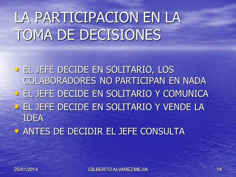 25/01/2014GILBERTO ALVAREZ MEJIA13 QUIEN DICE QUE LA MUJER NO SABE ESTACIONAR
