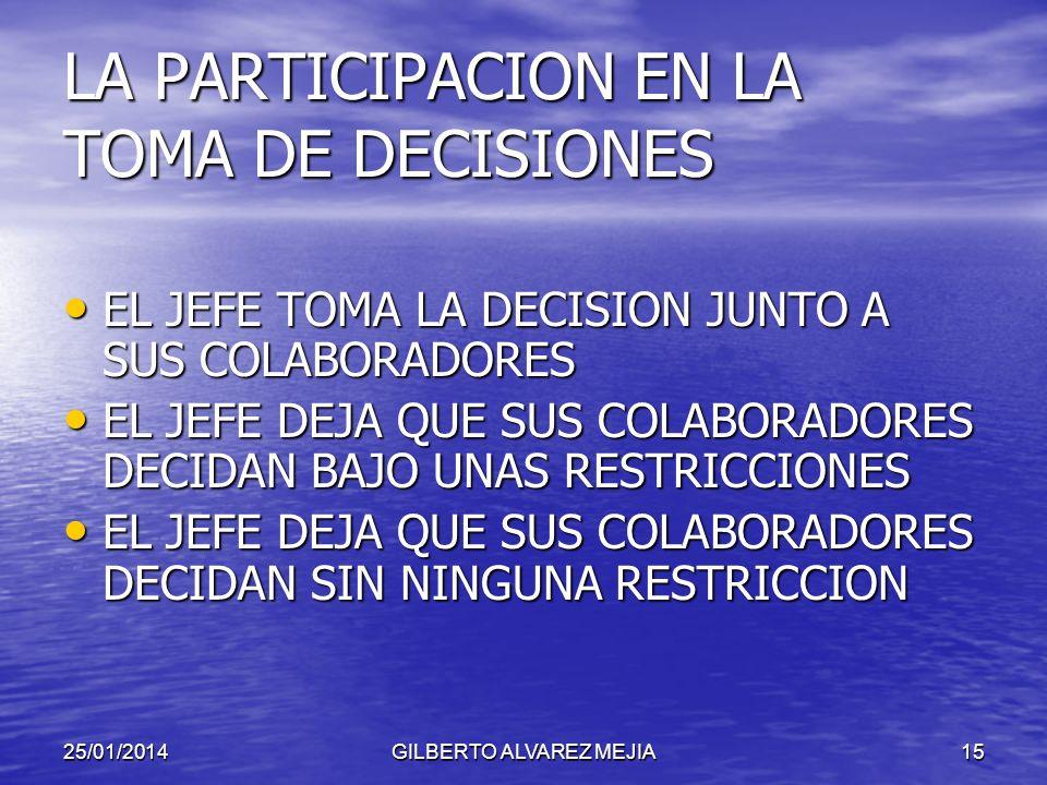 25/01/2014GILBERTO ALVAREZ MEJIA14 LA PARTICIPACION EN LA TOMA DE DECISIONES EL JEFE DECIDE EN SOLITARIO, LOS COLABORADORES NO PARTICIPAN EN NADA EL J