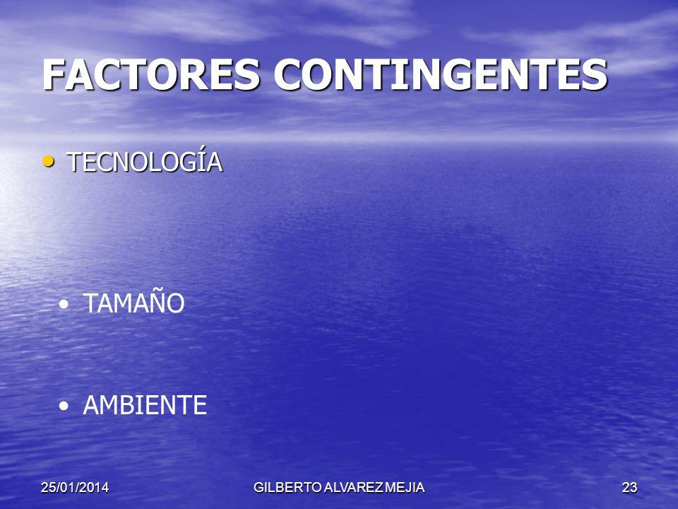 25/01/2014GILBERTO ALVAREZ MEJIA22 CONTINGENCIA La contingencia significa algo incierto o eventual que puede suceder o no, suele representar una propo