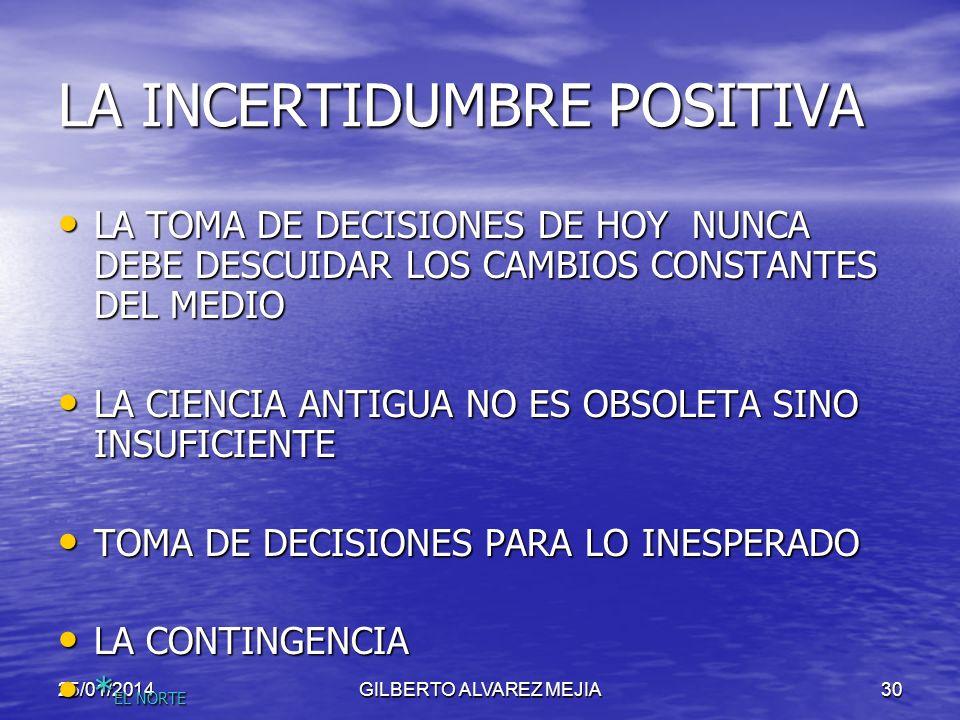 25/01/2014GILBERTO ALVAREZ MEJIA29 Las grandes organizaciones tienen que reorganizarse constantemente para mejorar su desempeño mediante la simplifica