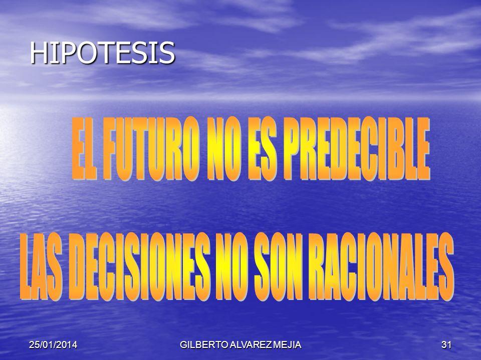 25/01/2014GILBERTO ALVAREZ MEJIA30 LA INCERTIDUMBRE POSITIVA LA TOMA DE DECISIONES DE HOY NUNCA DEBE DESCUIDAR LOS CAMBIOS CONSTANTES DEL MEDIO LA TOM