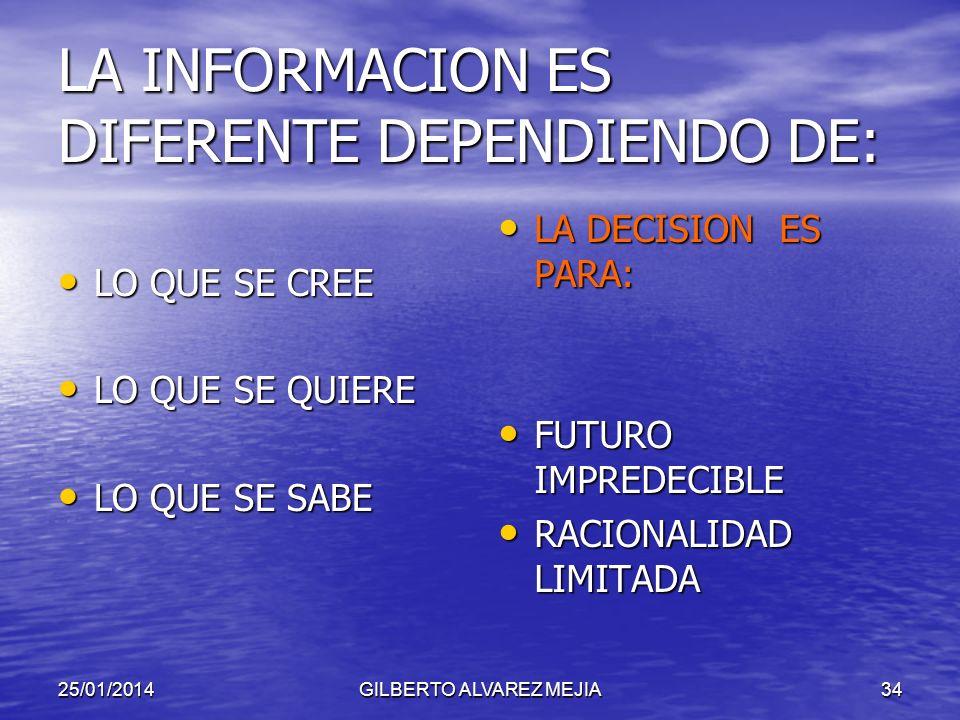 25/01/2014GILBERTO ALVAREZ MEJIA33 PUEDE SER: