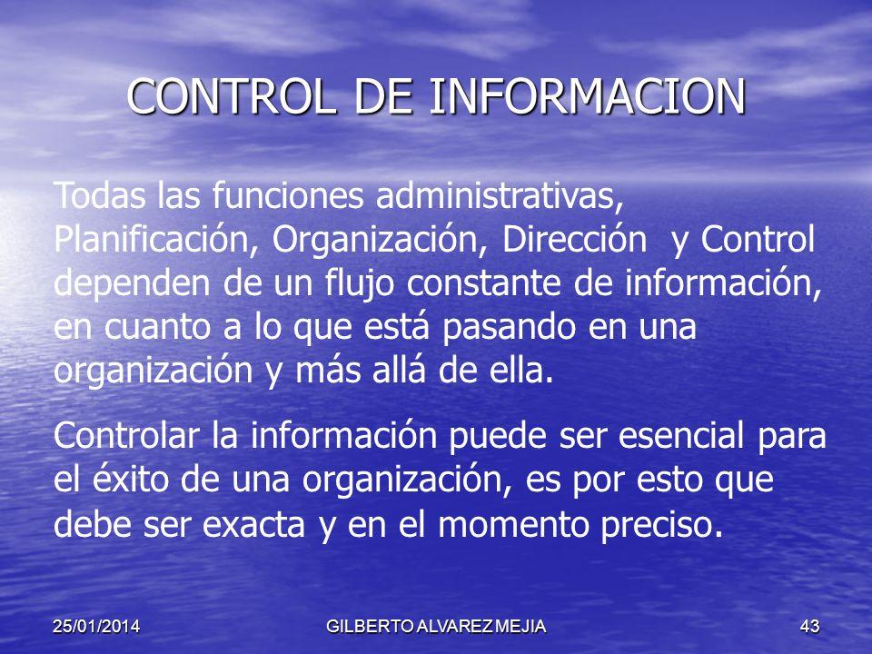 25/01/2014GILBERTO ALVAREZ MEJIA42 ASCENSOR