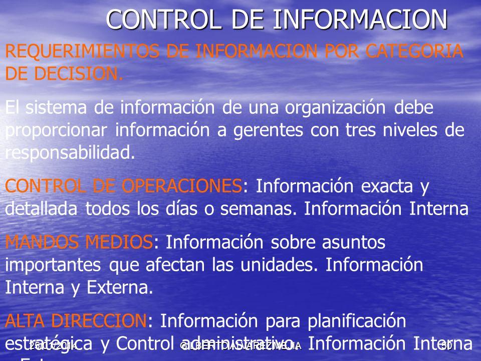 25/01/2014GILBERTO ALVAREZ MEJIA49 CONTROL DE INFORMACION SISTEMA DE INFORMACION GERENCIAL : Proporciona a la Gerencia la información necesaria sobre