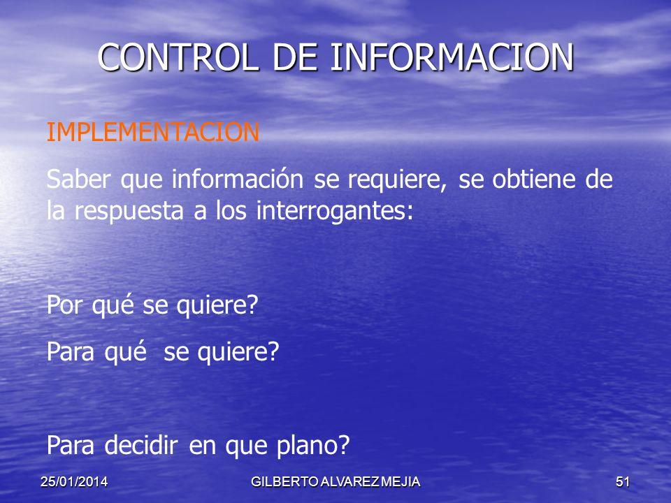 25/01/2014GILBERTO ALVAREZ MEJIA50 CONTROL DE INFORMACION REQUERIMIENTOS DE INFORMACION POR CATEGORIA DE DECISION. El sistema de información de una or