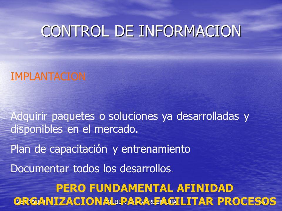 25/01/2014GILBERTO ALVAREZ MEJIA54 CONTROL DE INFORMACION ASPECTOS PARA DISEÑAR UN SISTEMA DE INFORMACION Conformación de un grupo en el cual interven