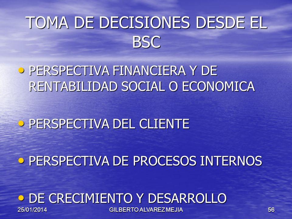25/01/2014GILBERTO ALVAREZ MEJIA55 CONTROL DE INFORMACION IMPLANTACION Adquirir paquetes o soluciones ya desarrolladas y disponibles en el mercado. Pl