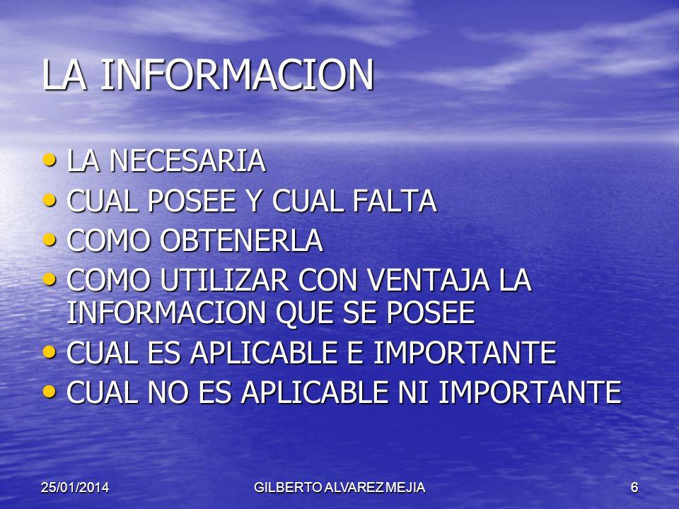 25/01/2014GILBERTO ALVAREZ MEJIA6 LA INFORMACION LA NECESARIA LA NECESARIA CUAL POSEE Y CUAL FALTA CUAL POSEE Y CUAL FALTA COMO OBTENERLA COMO OBTENERLA COMO UTILIZAR CON VENTAJA LA INFORMACION QUE SE POSEE COMO UTILIZAR CON VENTAJA LA INFORMACION QUE SE POSEE CUAL ES APLICABLE E IMPORTANTE CUAL ES APLICABLE E IMPORTANTE CUAL NO ES APLICABLE NI IMPORTANTE CUAL NO ES APLICABLE NI IMPORTANTE