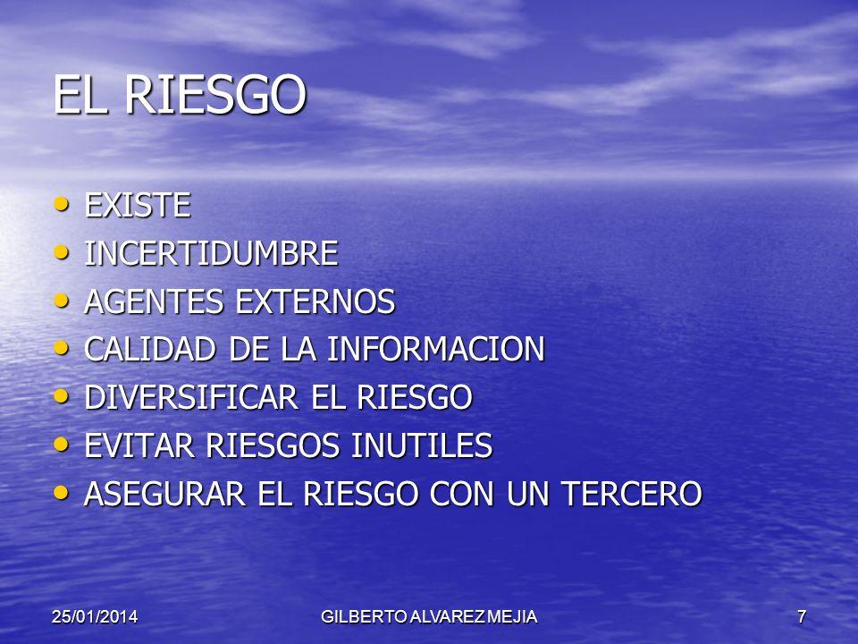 25/01/2014GILBERTO ALVAREZ MEJIA7 EL RIESGO EXISTE EXISTE INCERTIDUMBRE INCERTIDUMBRE AGENTES EXTERNOS AGENTES EXTERNOS CALIDAD DE LA INFORMACION CALIDAD DE LA INFORMACION DIVERSIFICAR EL RIESGO DIVERSIFICAR EL RIESGO EVITAR RIESGOS INUTILES EVITAR RIESGOS INUTILES ASEGURAR EL RIESGO CON UN TERCERO ASEGURAR EL RIESGO CON UN TERCERO
