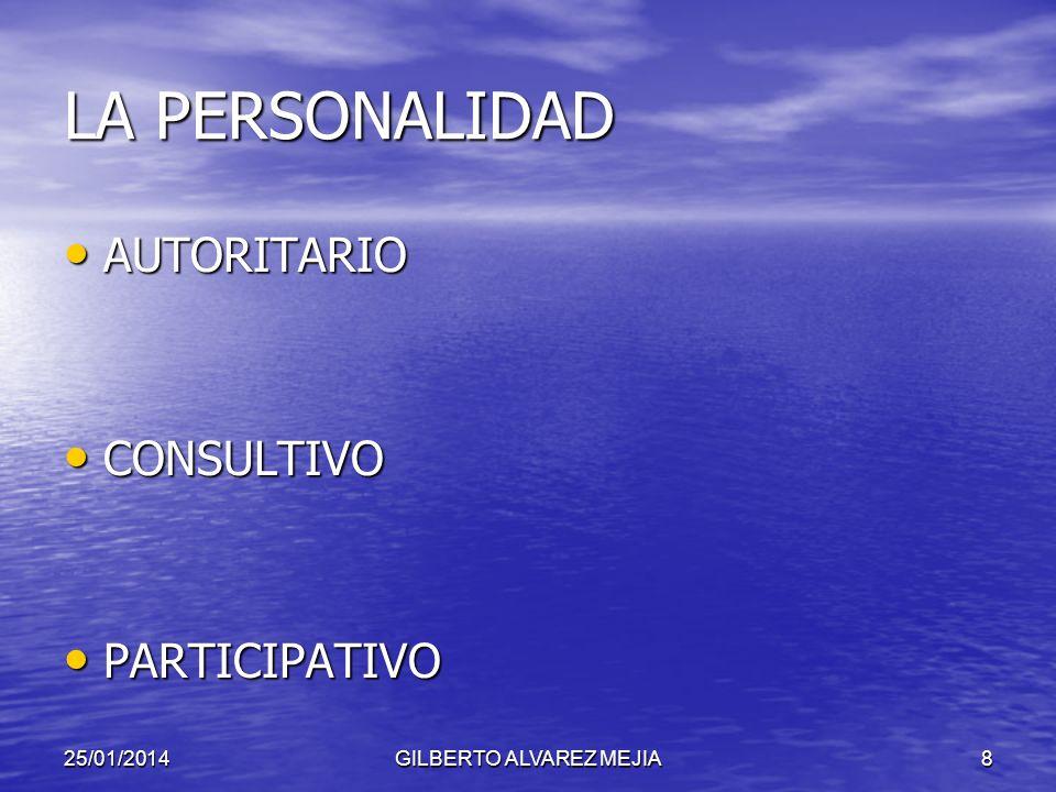 25/01/2014GILBERTO ALVAREZ MEJIA8 LA PERSONALIDAD AUTORITARIO CONSULTIVO PARTICIPATIVO