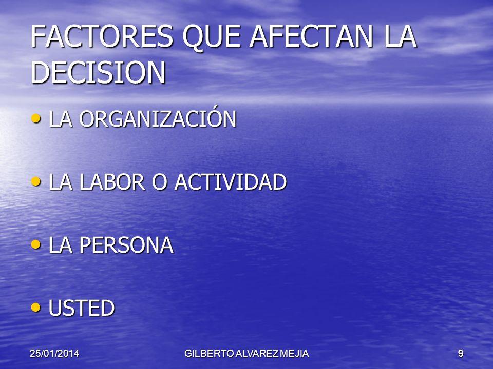25/01/2014GILBERTO ALVAREZ MEJIA19 VENTAJAS DE DECIDIR EN EQUIPO ENRIQUECE LA DECISION ENRIQUECE LA DECISION DETECTA FALLAS DE INFORMACION DADA SU VISION DE CONJUNTO DETECTA FALLAS DE INFORMACION DADA SU VISION DE CONJUNTO MAYOR COMPROMISO MAYOR COMPROMISO MEJORA EL CLIMA ORGANIZACIONAL MEJORA EL CLIMA ORGANIZACIONAL